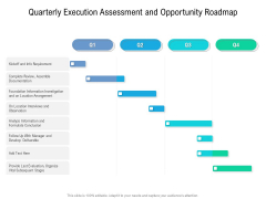 Quarterly Execution Assessment And Opportunity Roadmap Microsoft