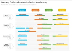 Quarterly Features Roadmap For Product Manufacturing Rules