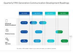 Quarterly Fifth Generation Communication Development Roadmap Pictures