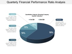 Quarterly Financial Performance Ratio Analysis Ppt PowerPoint Presentation Model Format Ideas