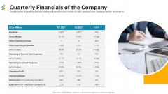 Quarterly Financials Of The Company Ppt Outline Example Topics PDF