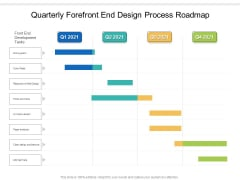 Quarterly Forefront End Design Process Roadmap Rules