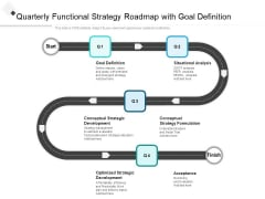 Quarterly Functional Strategy Roadmap With Goal Definition Ideas