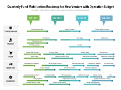 Quarterly Fund Mobilization Roadmap For New Venture With Operation Budget Introduction