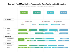 Quarterly Fund Mobilization Roadmap For New Venture With Strategies Demonstration
