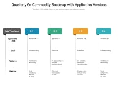 Quarterly Go Commodity Roadmap With Application Versions Download