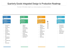 Quarterly Goods Integrated Design To Production Roadmap Brochure