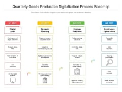 Quarterly Goods Production Digitalization Process Roadmap Icons