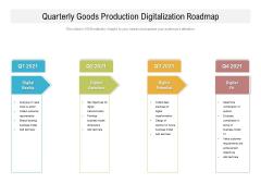 Quarterly Goods Production Digitalization Roadmap Inspiration