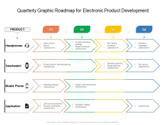Quarterly Graphic Roadmap For Electronic Product Development Introduction