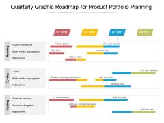 Quarterly Graphic Roadmap For Product Portfolio Planning Designs
