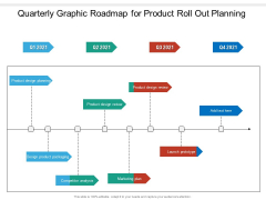 Quarterly Graphic Roadmap For Product Roll Out Planning Themes