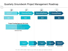 Quarterly Groundwork Project Management Roadmap Structure