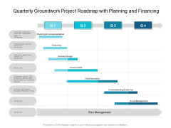 Quarterly Groundwork Project Roadmap With Planning And Financing Elements