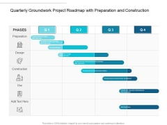 Quarterly Groundwork Project Roadmap With Preparation And Construction Introduction