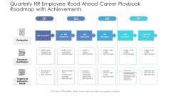 Quarterly HR Employee Road Ahead Career Playbook Roadmap With Achievements Themes