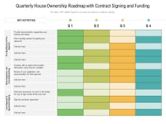 Quarterly House Ownership Roadmap With Contract Signing And Funding Infographics