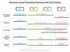 Quarterly House Ownership Roadmap With Goal Setting Microsoft