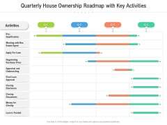 Quarterly House Ownership Roadmap With Key Activities Rules