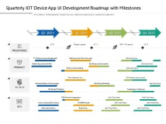 Quarterly IOT Device App UI Development Roadmap With Milestones Formats