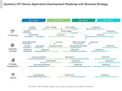 Quarterly IOT Device Application Development Roadmap With Business Strategy Rules