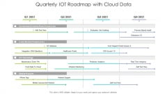Quarterly IOT Roadmap With Cloud Data Demonstration