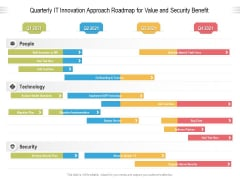 Quarterly IT Innovation Approach Roadmap For Value And Security Benefit Elements