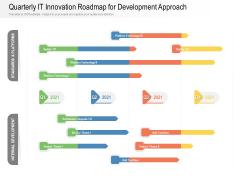 Quarterly IT Innovation Roadmap For Development Approach Inspiration