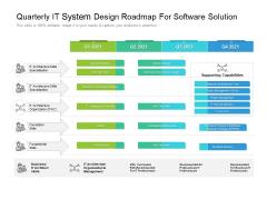 Quarterly IT System Design Roadmap For Software Solution Slides