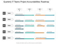 Quarterly IT Teams Project Accountabilities Roadmap Diagrams