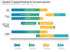 Quarterly IT Upgrade Roadmap For Innovation Approach Diagrams