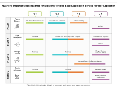 Quarterly Implementation Roadmap For Migrating To Cloud Based Application Service Provider Application Graphics
