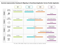 Quarterly Implementation Roadmap For Migrating To Cloud Based Application Service Provider Application Topics
