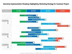 Quarterly Implementation Roadmap Highlighting Marketing Strategy For Customer Project Formats