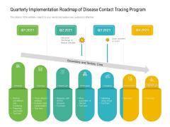 Quarterly Implementation Roadmap Of Disease Contact Tracing Program Brochure