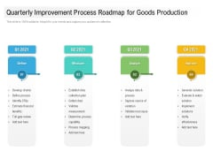 Quarterly Improvement Process Roadmap For Goods Production Diagrams