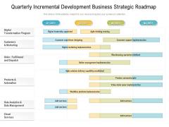 Quarterly Incremental Development Business Strategic Roadmap Portrait