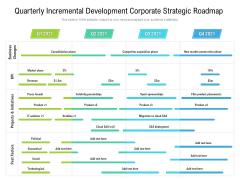 Quarterly Incremental Development Corporate Strategic Roadmap Clipart