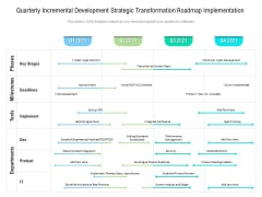 Quarterly Incremental Development Strategic Transformation Roadmap Implementation Rules