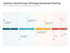 Quarterly Industrial Cargo Technology Development Roadmap Demonstration