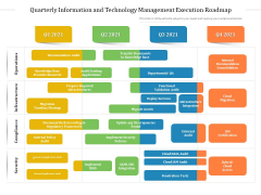 Quarterly Information And Technology Management Execution Roadmap Structure