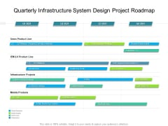 Quarterly Infrastructure System Design Project Roadmap Introduction