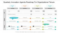 Quarterly Innovation Agenda Roadmap For Organizational Tenure Portrait