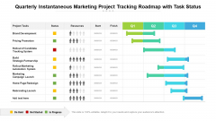 Quarterly Instantaneous Marketing Project Tracking Roadmap With Task Status Structure