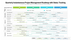 Quarterly Instantaneous Project Management Roadmap With Status Tracking Ideas
