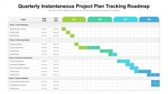 Quarterly Instantaneous Project Plan Tracking Roadmap Rules