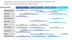 Quarterly Internal Communication Strategy Roadmap With Agile Working And Business Application Topics