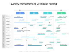 Quarterly Internet Marketing Optimization Roadmap Topics