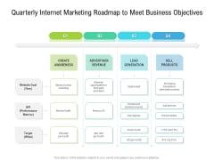 Quarterly Internet Marketing Roadmap To Meet Business Objectives Ideas