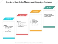 Quarterly Knowledge Management Execution Roadmap Structure